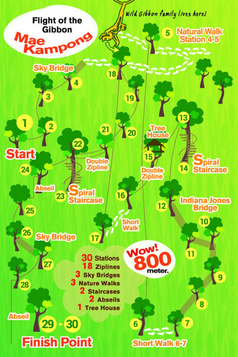 The jungle zipline tour course map for Flight of the Gibbon in Chiang Mai, Thailand